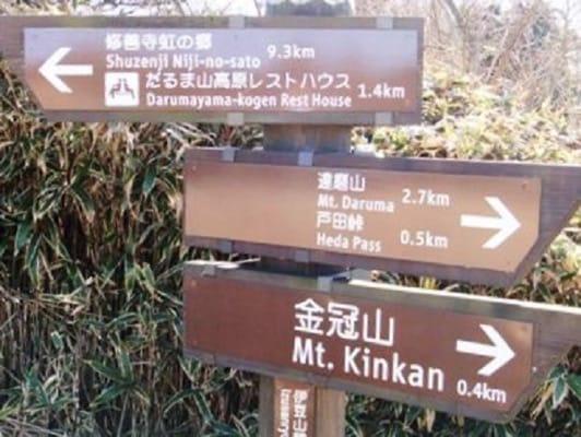 金冠山登山道の道標